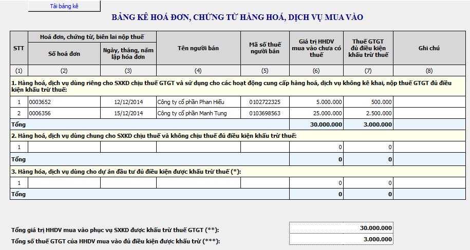 Cách lập bảng kê hàng hóa dịch vụ mua vào PL 01-2/GTGT