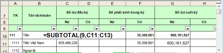 cách lập bảng phân bổ chi phí trả trước ngắn hạn dài hạn