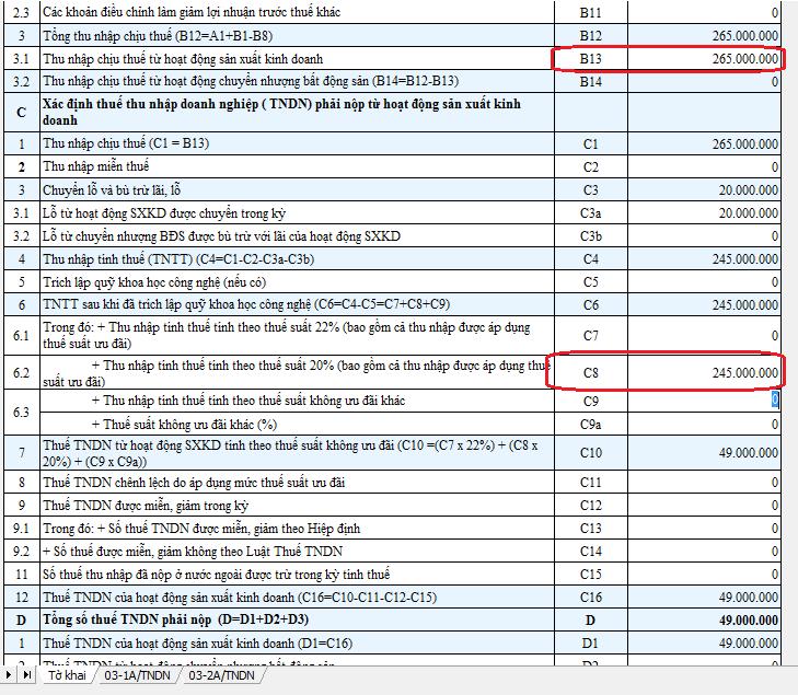 cách lập tờ khai quyết toán thuế TNDN mẫu 03/TNDN