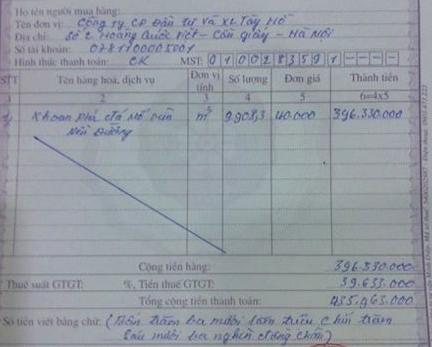 cách viết hóa đơn giá trị gia tăng