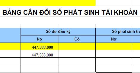 Mẫu bảng cân đối số phát sinh tài khoản Excel theo QĐ 48