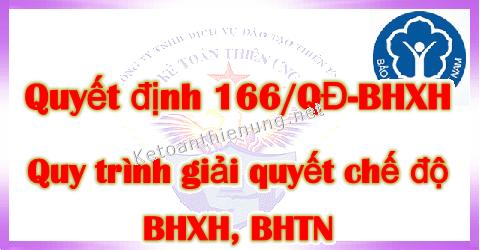 Quyết định 166/QĐ-BHXH Quy trình giải quyết chế độ BHXH, BHTN
